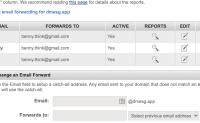 riseup如何使用自己域名邮箱发邮件