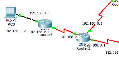 [系列]2.Packet Tracer6静态路由的分析